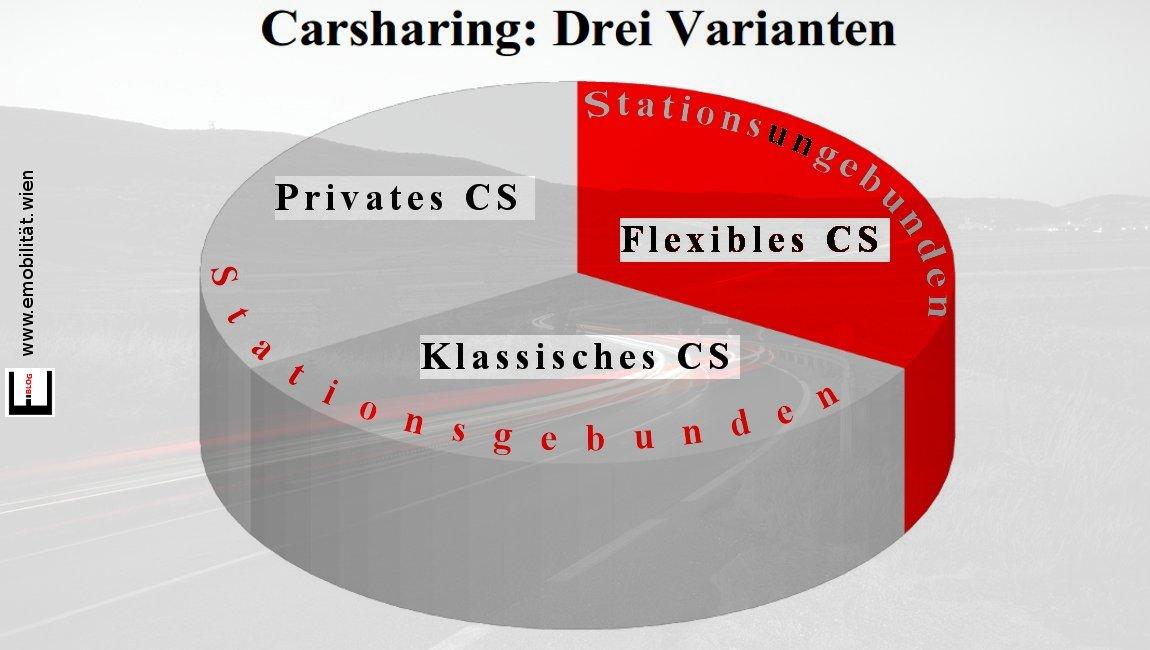 Bild Überblick Carsharing in Wien