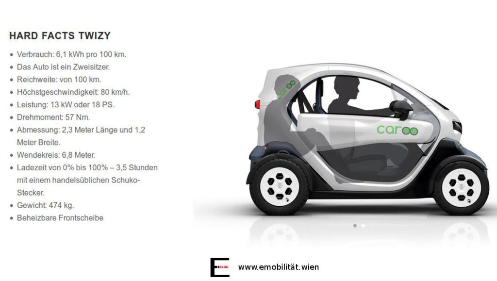 Renault Twizy von Caroo Mobility